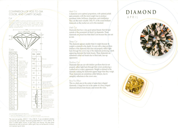 Diamond Color Scale And Clarity Chart
