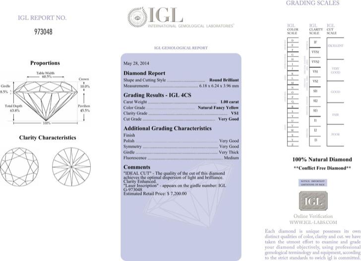 Diamond Grade Clarity Chart Example 1