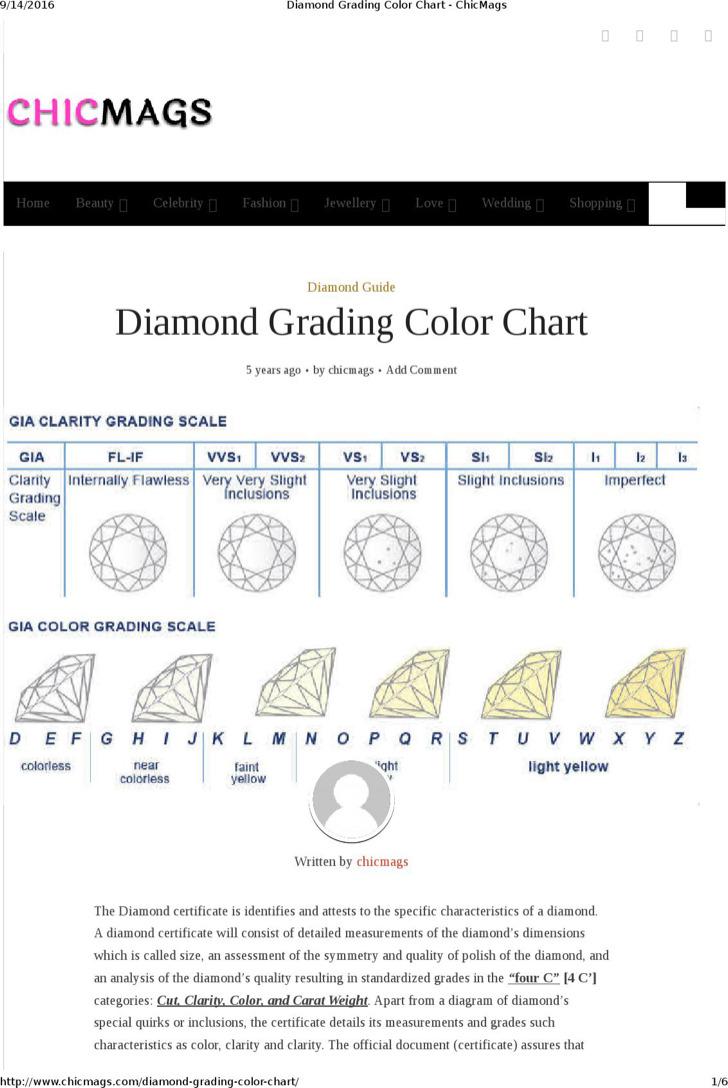Diamond Grading Color Chart