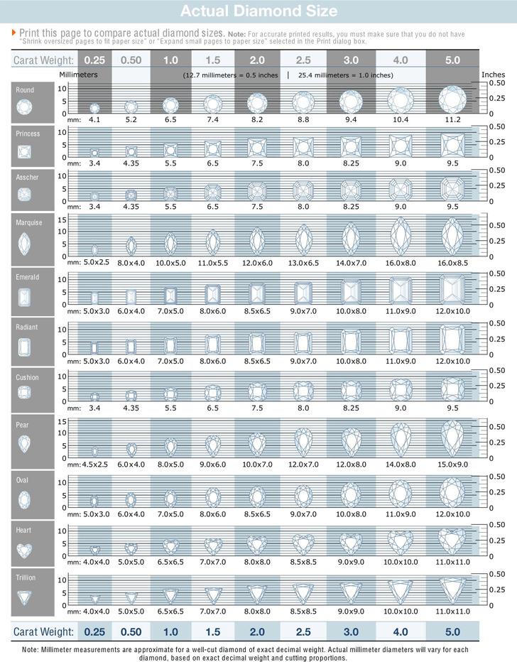 Diamond Size Chart 3
