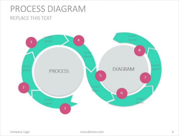 Download Process Diagram Google Slides Template