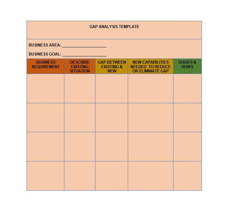 Duration Gap Analysis PDF Template Free Download