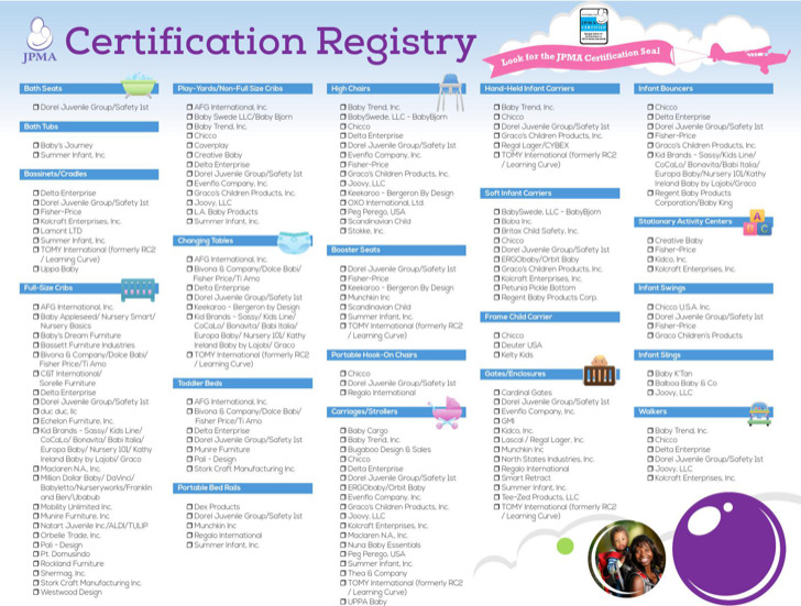 Essential Certification For Baby Registry Checklist