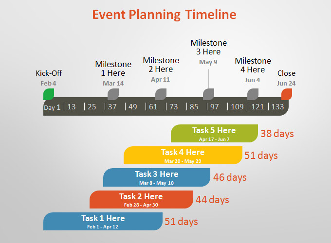 Event Planning Powerpoint Timeline Template