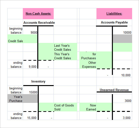 Example Accounting Worksheet Template