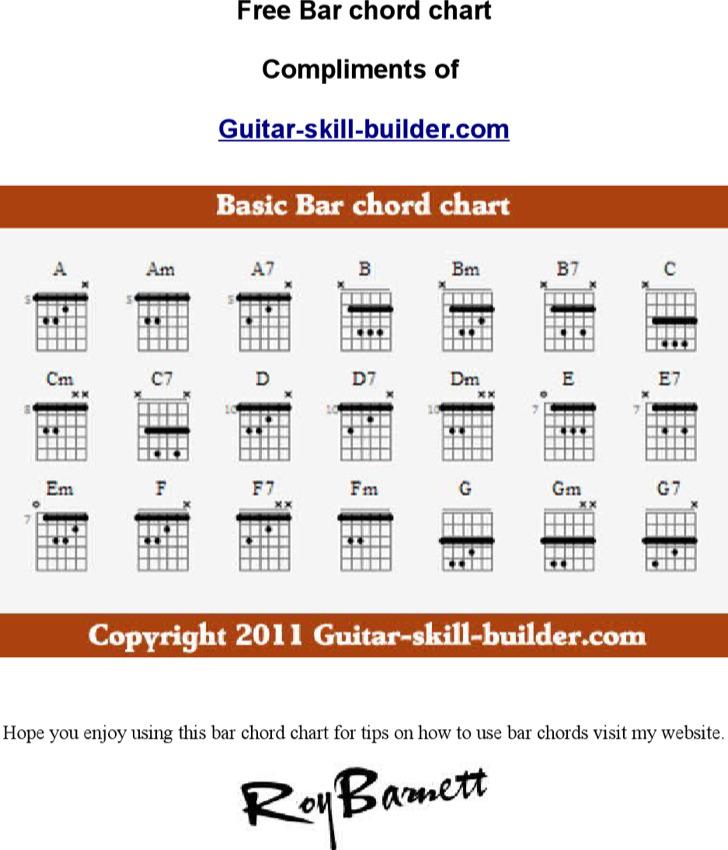 Example Basic Guitar Bar Chords Chart