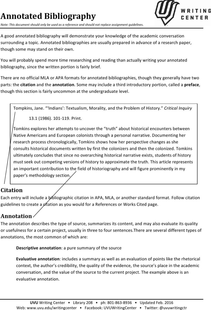 Example Blank Annotated Bibliography Template