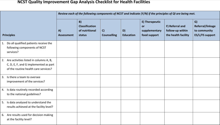 Example Health Care Gap Analysis Checklist