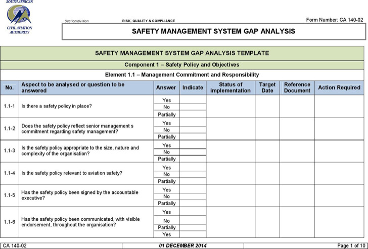 Example Safety Management System Gap Analysis