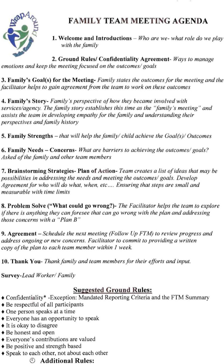 Example Team Family Meeting Agenda Template