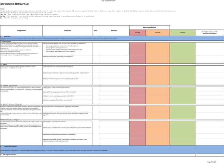Example Training Gap Analysis Report