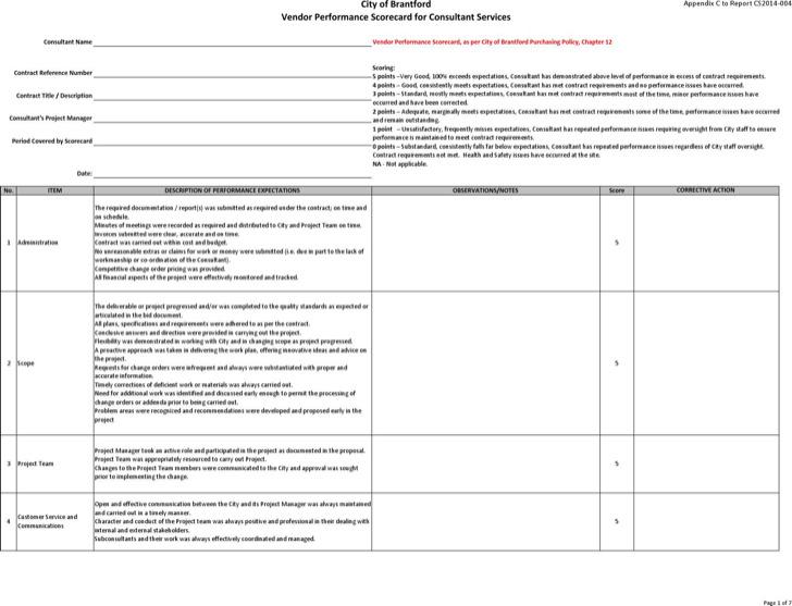 Example Vendor Performance Scorecard Template