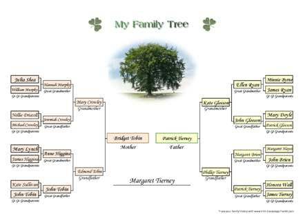 Family Tree Template Download