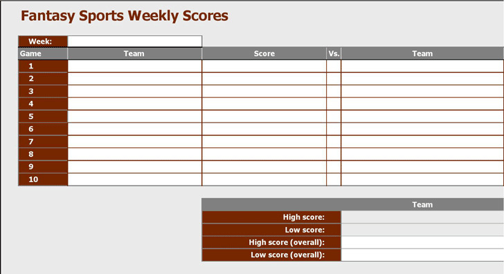 Fantasy Sports Weekly Scores