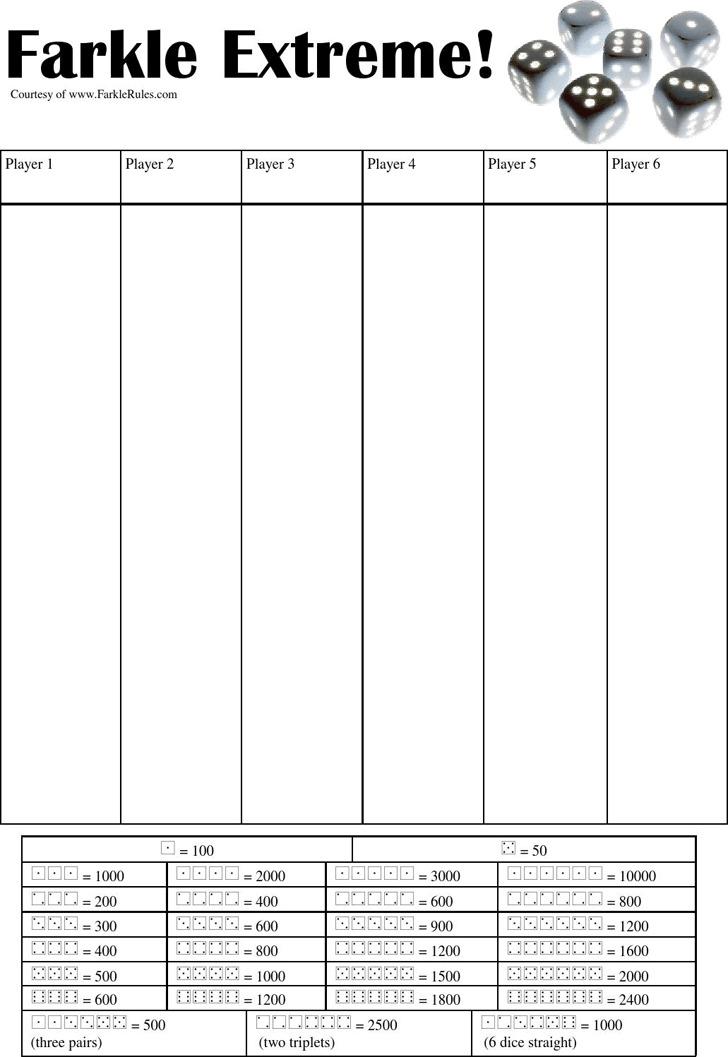 Farkleextreme Scoresheet