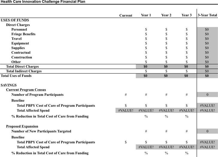 Financial Plan Template 2