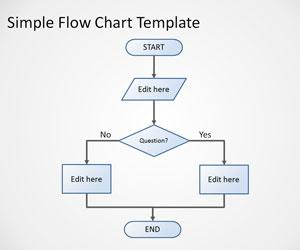 Free 3D Animated Flow Chart PowerPoint Template