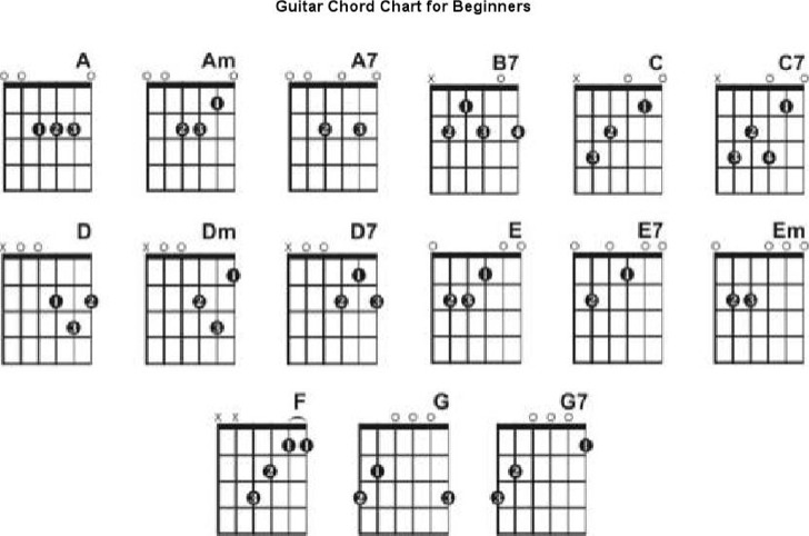 Free Guitar Chord Chart Template