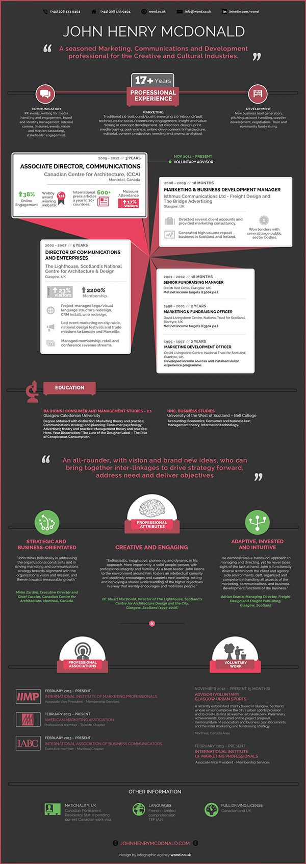 Free Infographic Resume Template