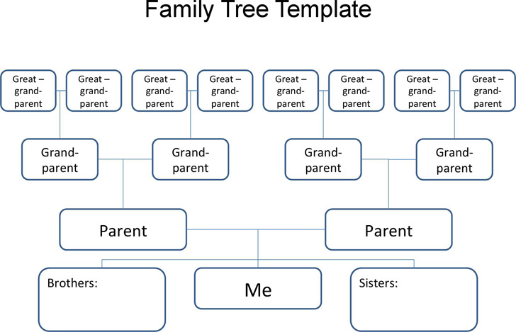 download family tree template for free tidytemplates