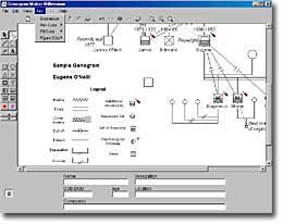 Genogram Template Builder / Generator