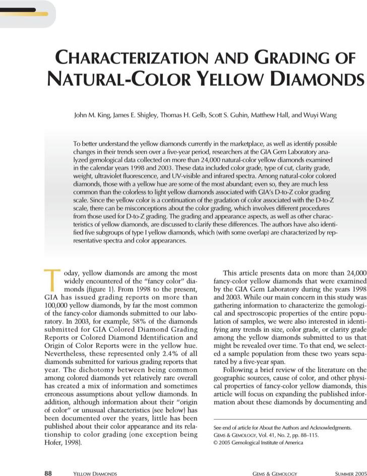 Gia Yellow Diamond Color Chart