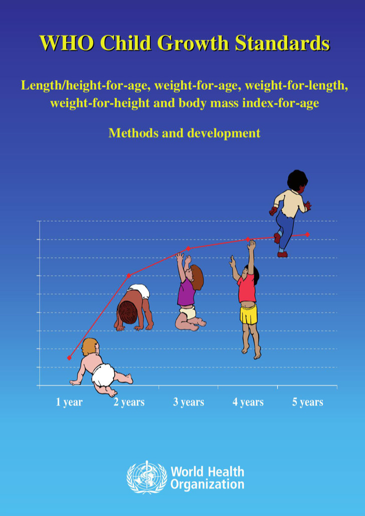 Height Ratio Chart For Baby