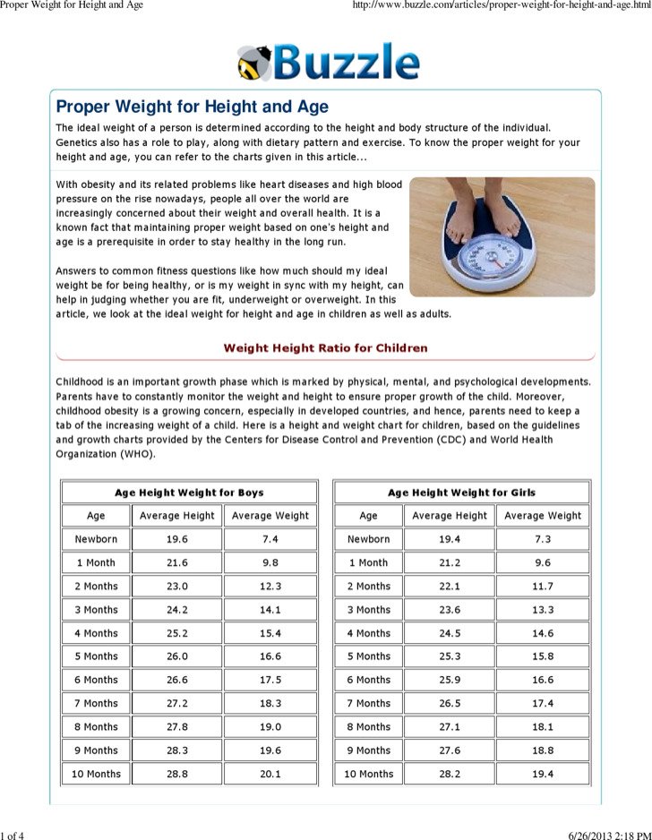 Height Weight Age Chart For Boys and Girls