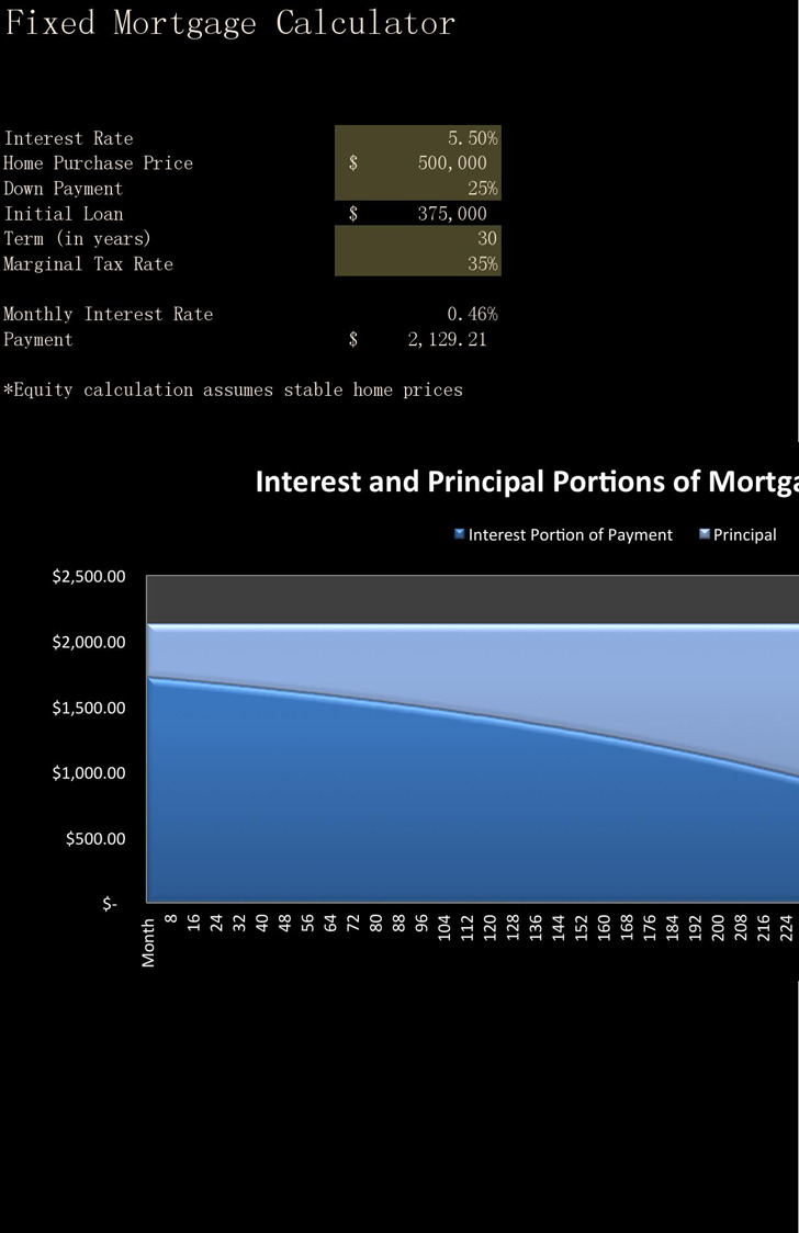 Home Mortgage Calculator Excel