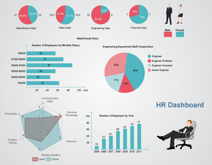 13  hr dashboard templates free download