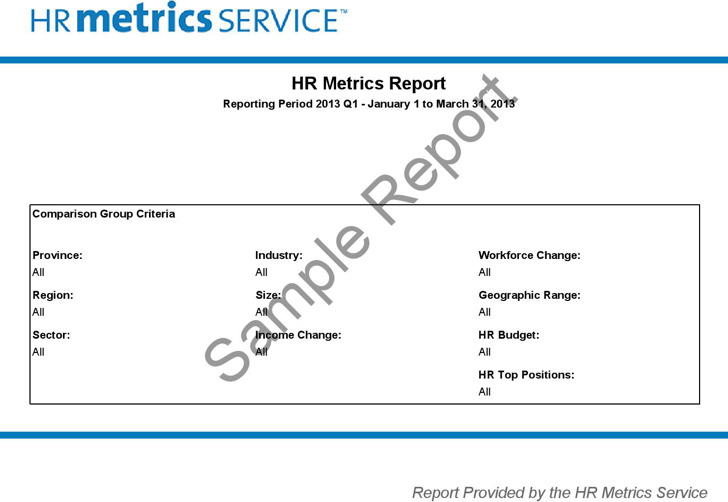 Hr Metrics Report Template