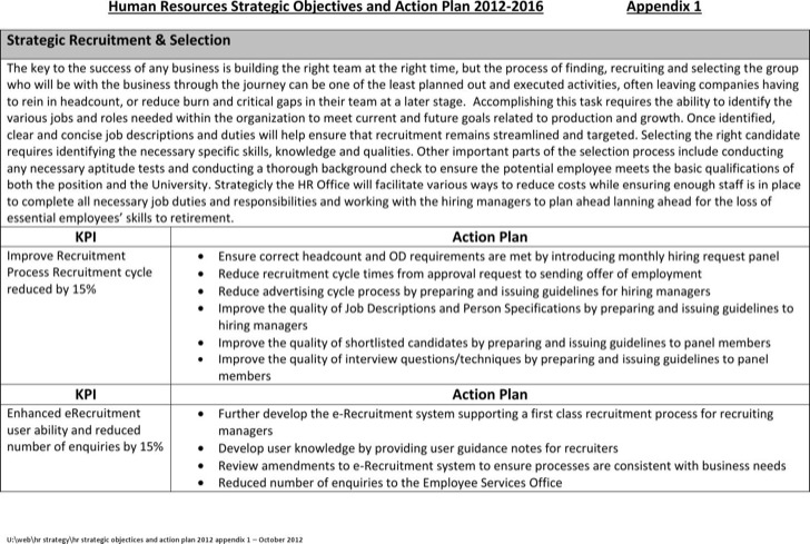 human resources action plan template - download hr strategy templates for free tidytemplates