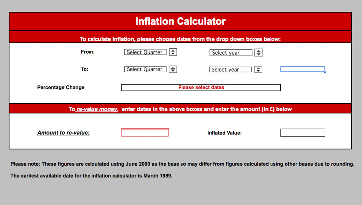 Inflation Calculator 3