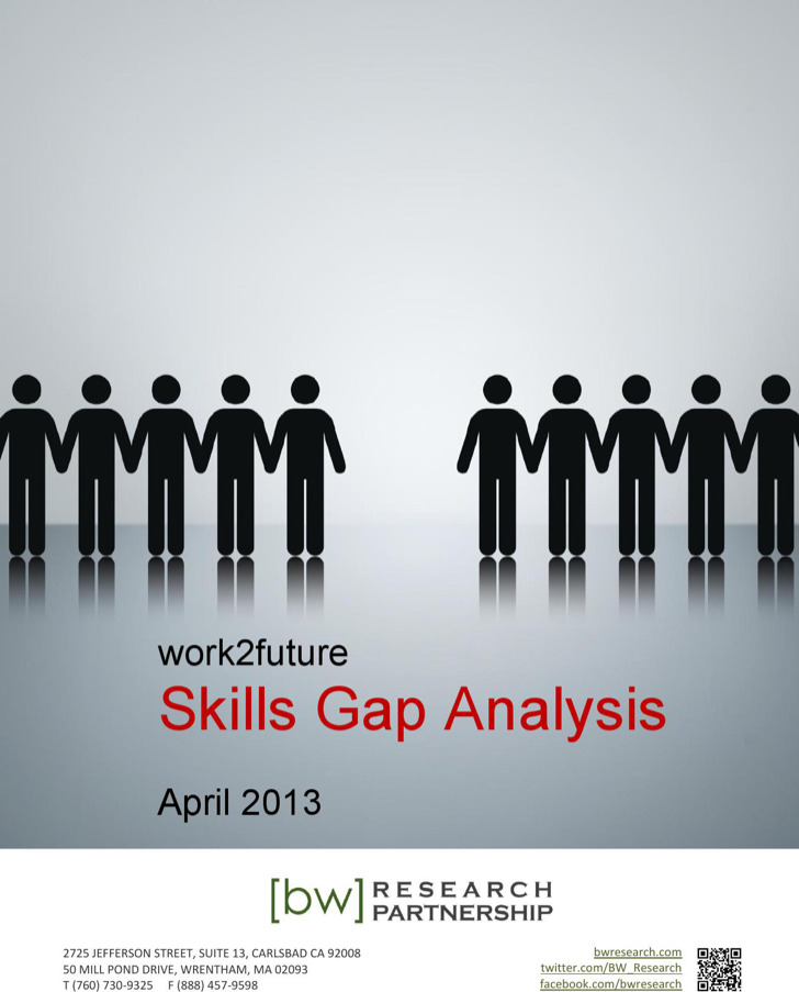 Information Technology Skill Gap Analysis Template
