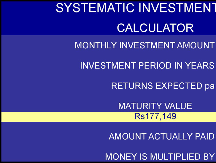 Investment Calculator Excel