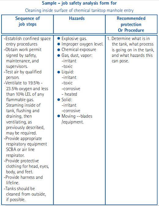 Job Safety Analysis Sample
