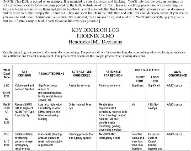 Key Decision Log Template