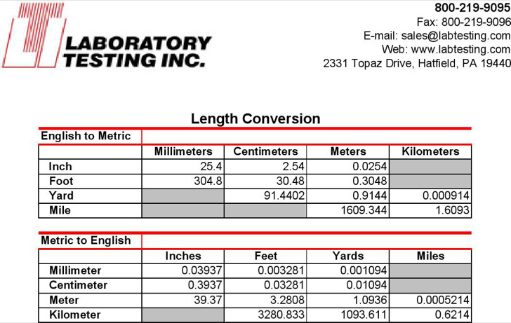 Kid Metric Length Conversion Chart Example