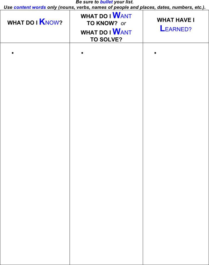 KWL Chart 2