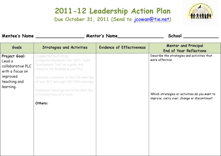 Leadership Action Plan Template