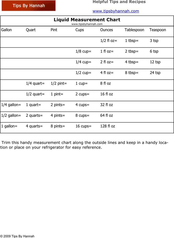 Liquid Measurements Chart 1