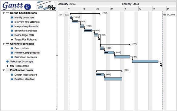 Mac Gantt Chart Project Sample Template
