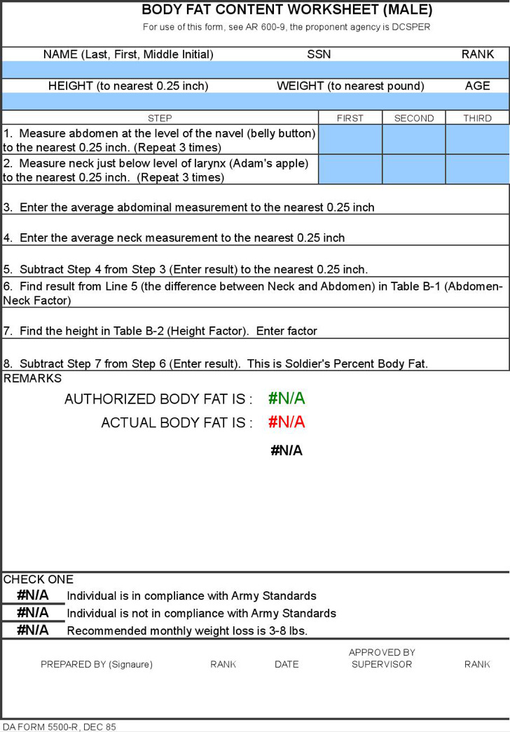 Male Body Fat Chart In Excel