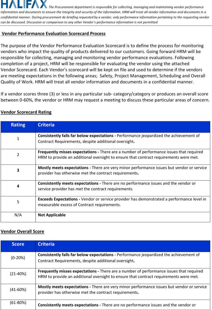 Management Vendor Scorecard Template
