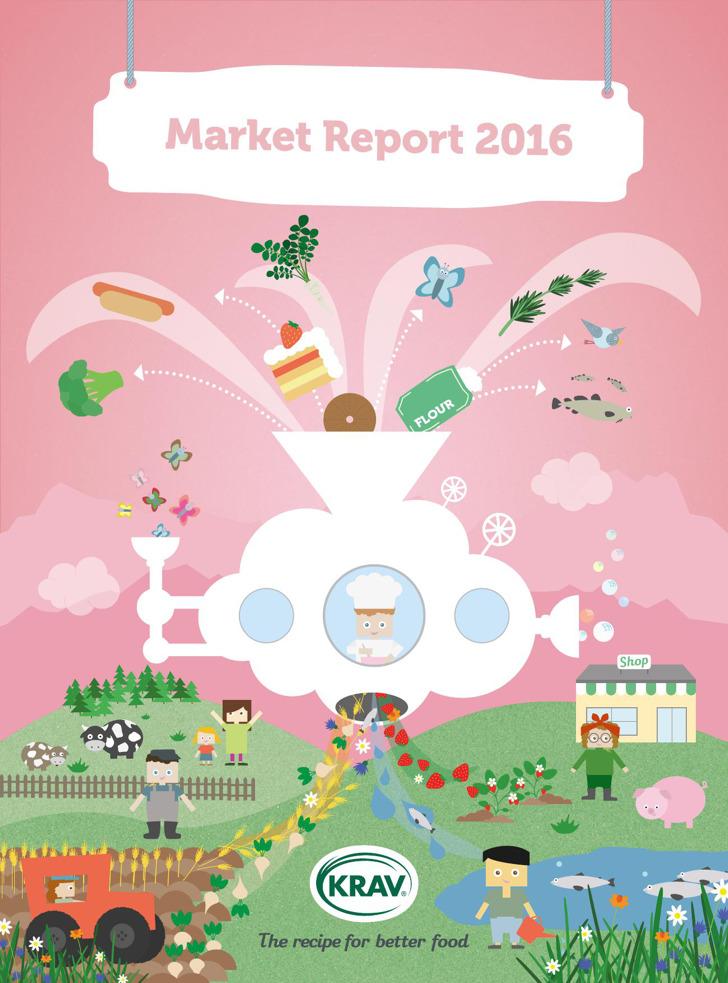 Market Report Template1