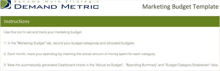 Marketing Budget Dashboard Template