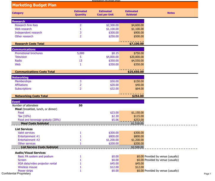 download marketing budget plan example for free tidytemplates
