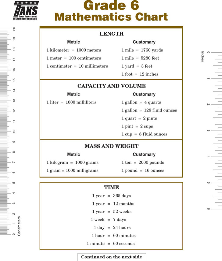 Metric Mass Weight Conversion Chart Example