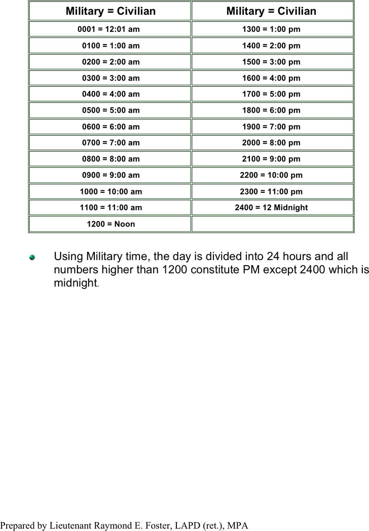 Military Time Conversion Chart 3