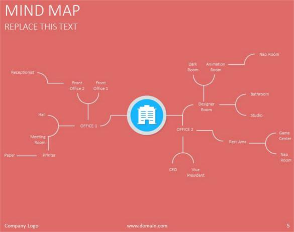 Mind Map Google Slides Template Download